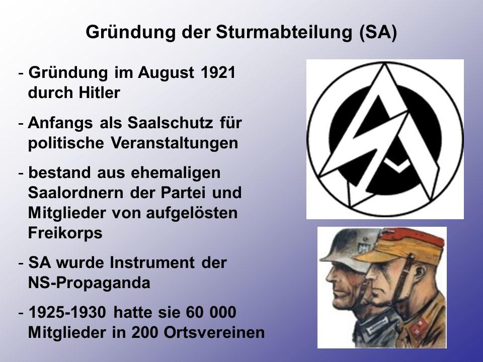 Gründung der Sturmabteilung (SA)