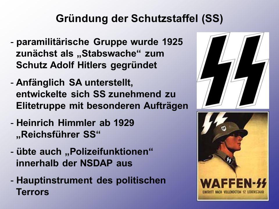 Gründung der Schutzstaffel (SS)