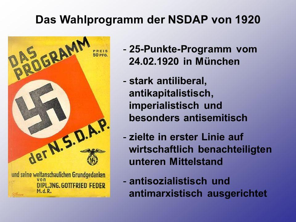 Das Wahlprogramm der NSDAP von 1920