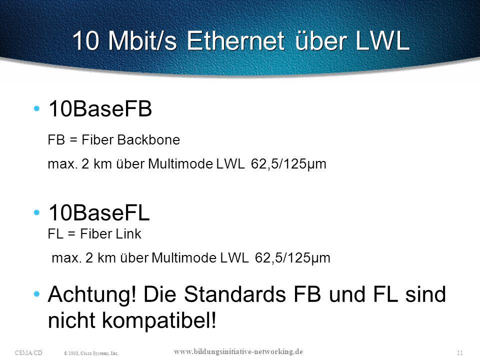10 Mbit/s Ethernet über LWL