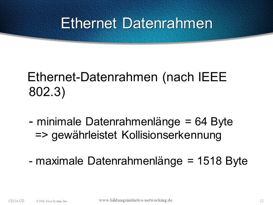 Ethernet Datenrahmen
