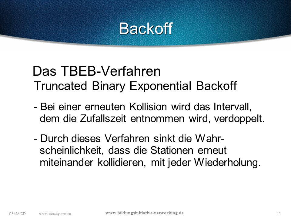 Backoff