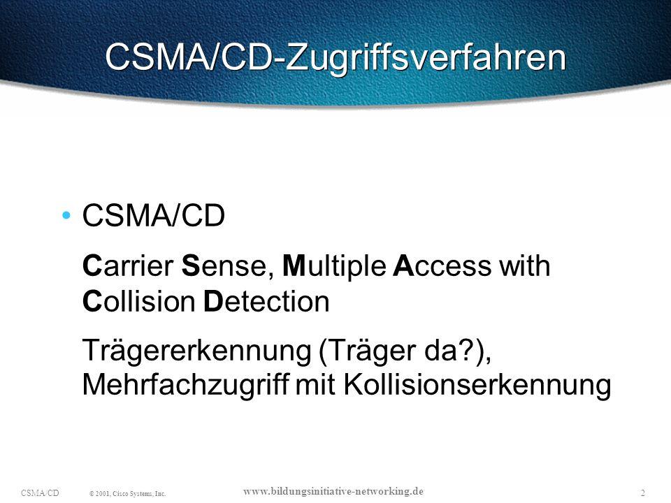 CSMA/CD-Zugriffsverfahren
