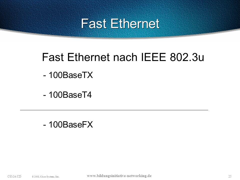 Fast Ethernet Fast Ethernet nach IEEE 802.3u - 100BaseTX - 100BaseT4 - 100BaseFX