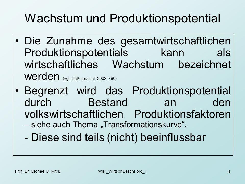 Wachstum und Produktionspotential