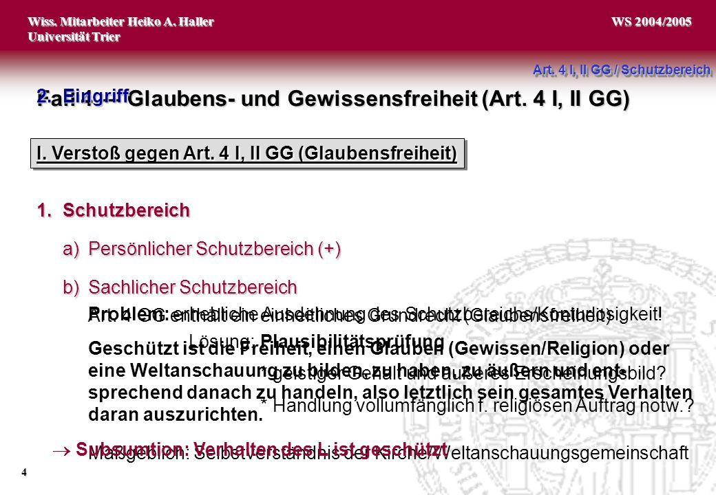 Fall 4 — Glaubens- und Gewissensfreiheit (Art. 4 I, II GG)