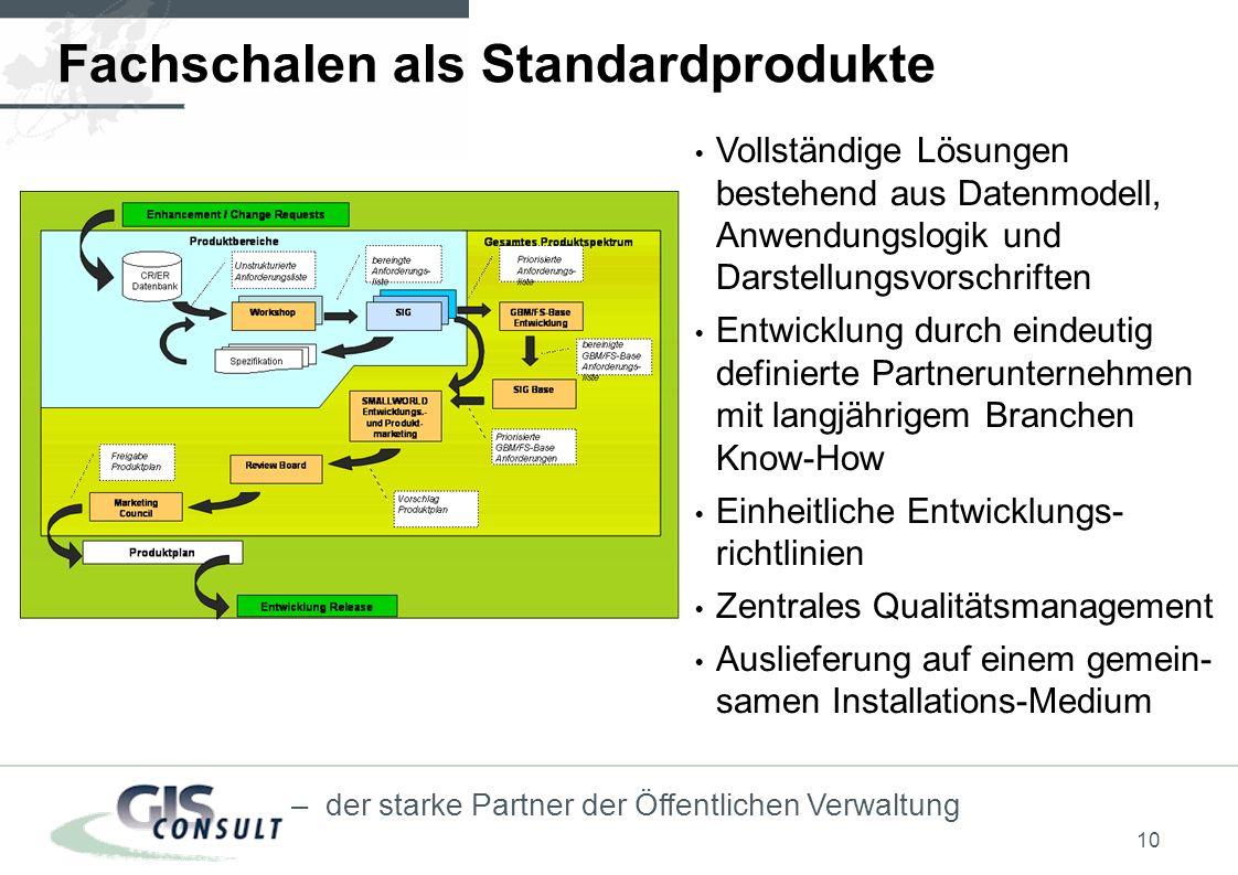 Fachschalen als Standardprodukte