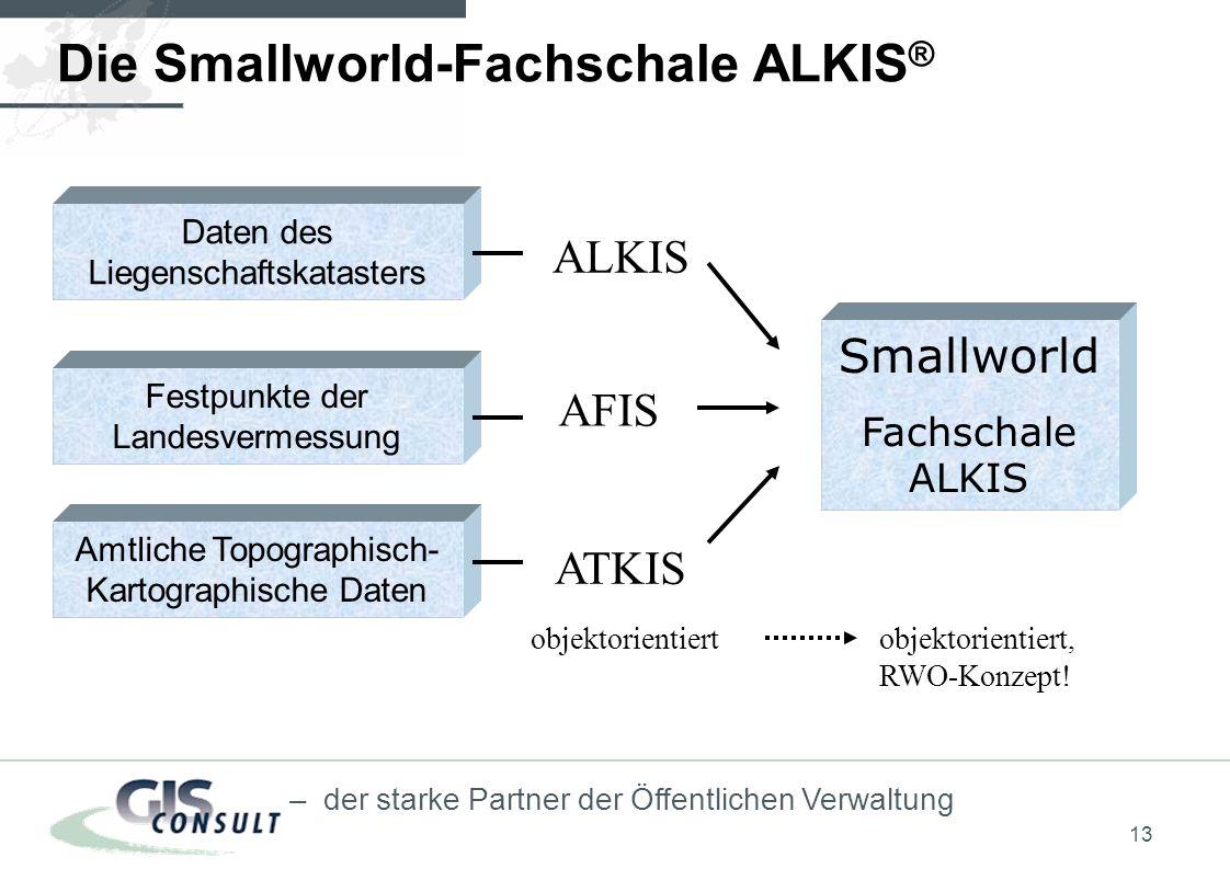 Die Smallworld-Fachschale ALKIS®