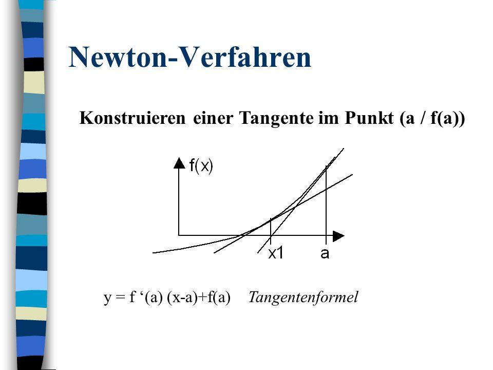 Newton-Verfahren Konstruieren einer Tangente im Punkt (a / f(a))