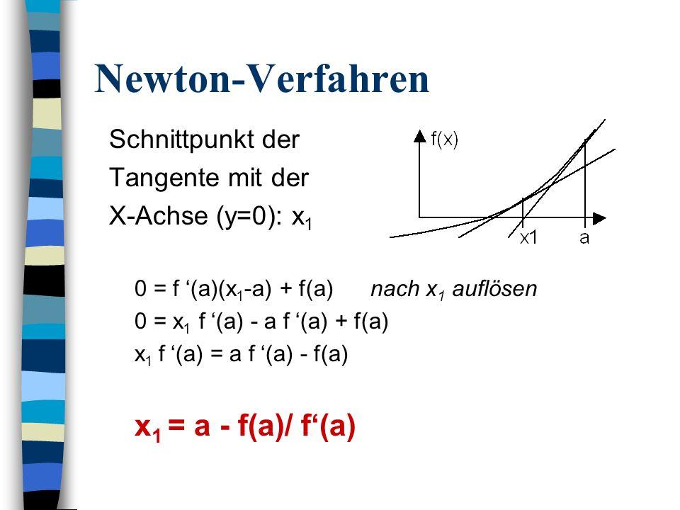 Newton-Verfahren x1 = a - f(a)/ f'(a) Schnittpunkt der