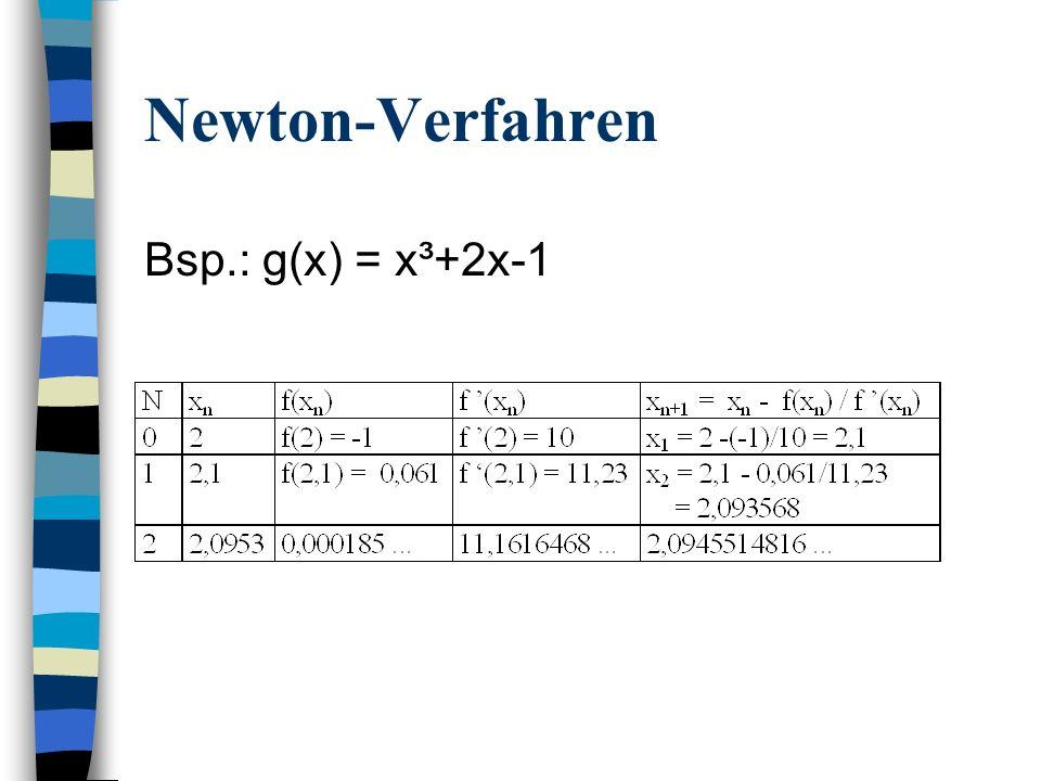 Newton-Verfahren Bsp.: g(x) = x³+2x-1