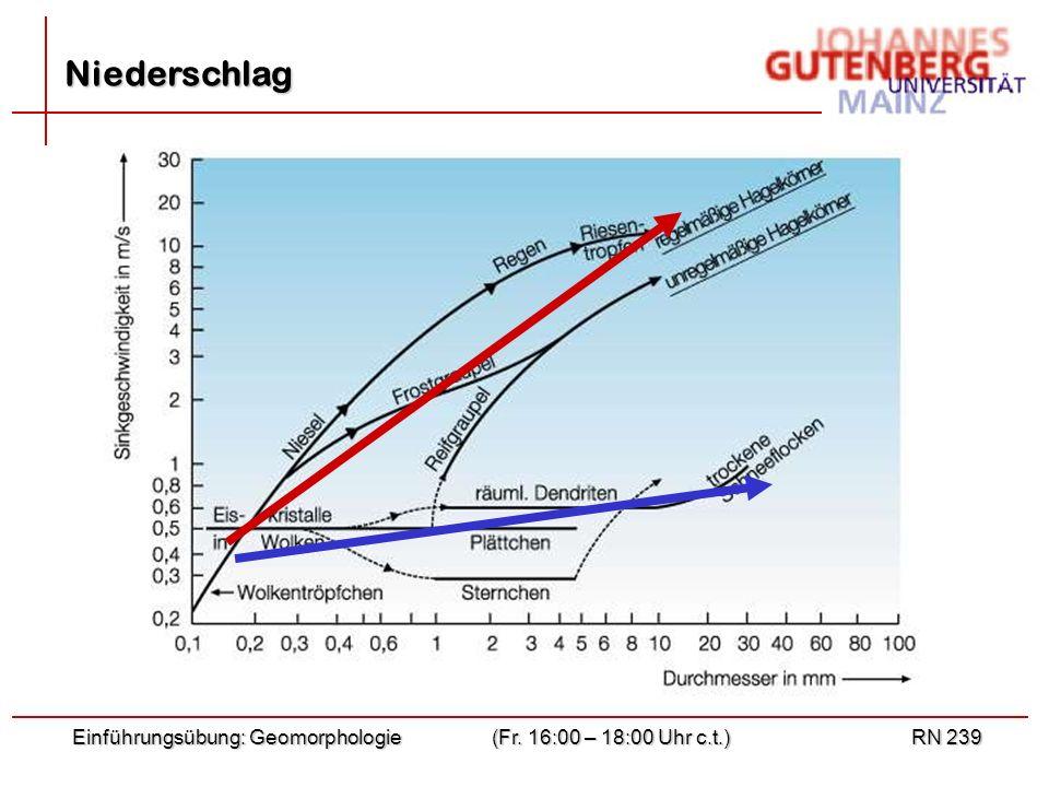 Niederschlag Einführungsübung: Geomorphologie (Fr. 16:00 – 18:00 Uhr c.t.) RN 239