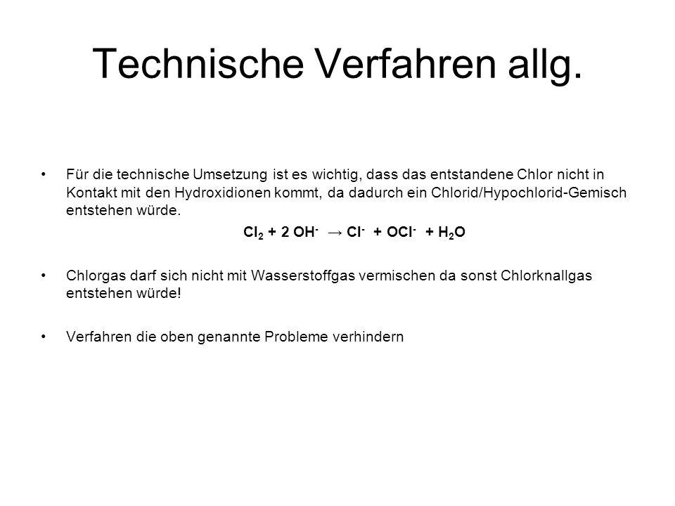 Technische Verfahren allg.