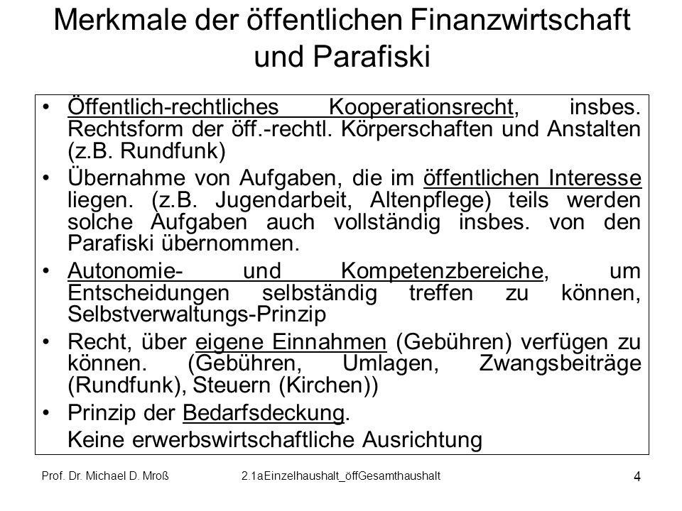 Merkmale der öffentlichen Finanzwirtschaft und Parafiski