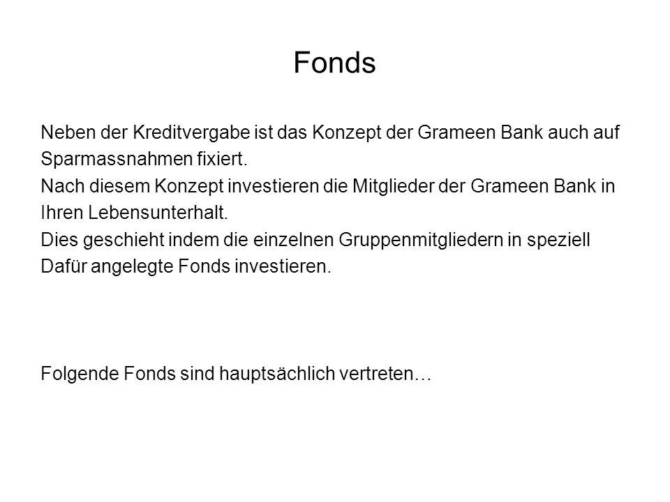 Fonds Neben der Kreditvergabe ist das Konzept der Grameen Bank auch auf. Sparmassnahmen fixiert.