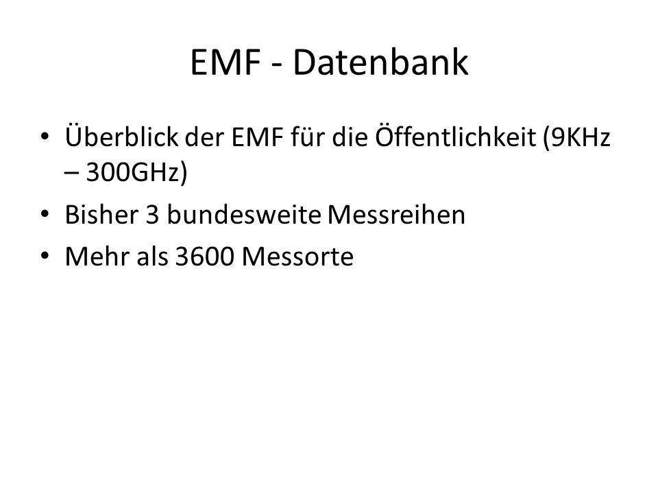 EMF - Datenbank Überblick der EMF für die Öffentlichkeit (9KHz – 300GHz) Bisher 3 bundesweite Messreihen.