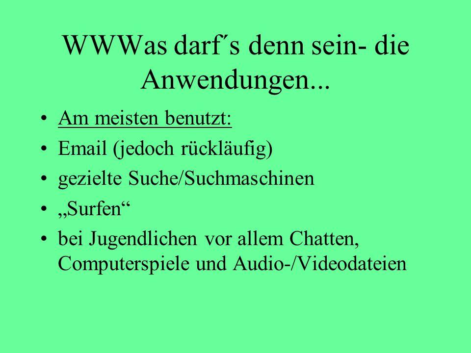 WWWas darf´s denn sein- die Anwendungen...