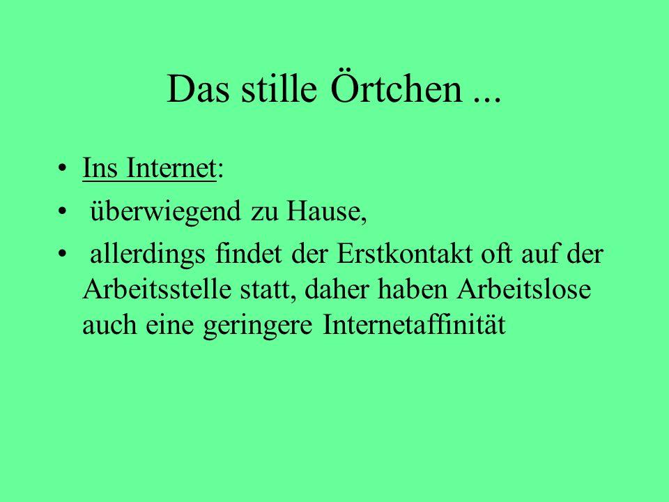 Das stille Örtchen ... Ins Internet: überwiegend zu Hause,