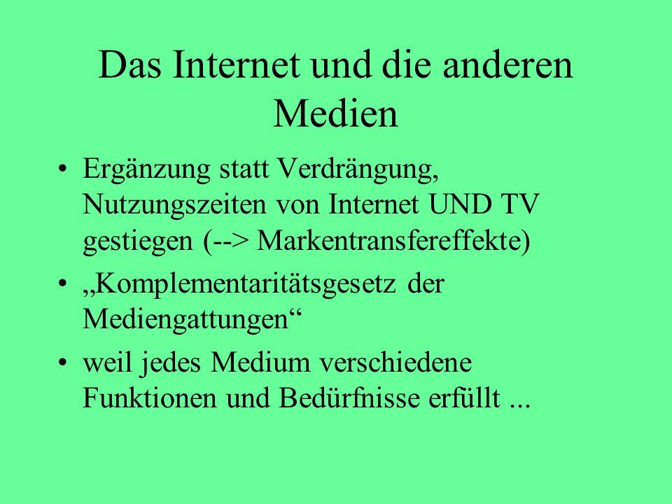 Das Internet und die anderen Medien