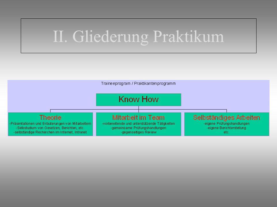 II. Gliederung Praktikum