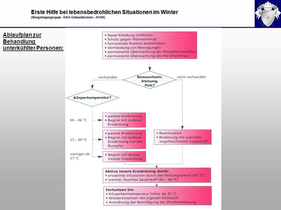 Ablaufplan zur Behandlung unterkühlter Personen: