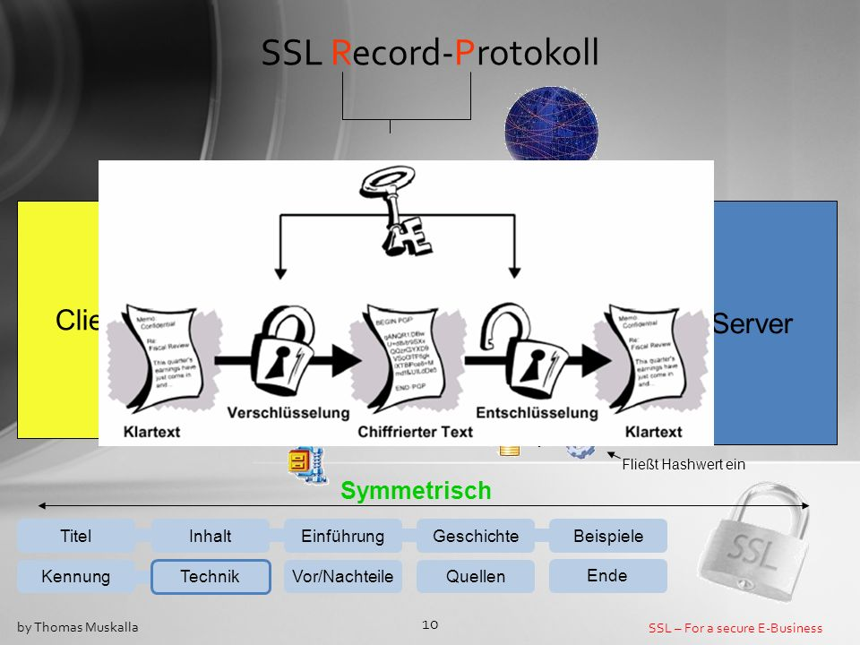 SSL Record-Protokoll Client Server Datenaustausch Symmetrisch +