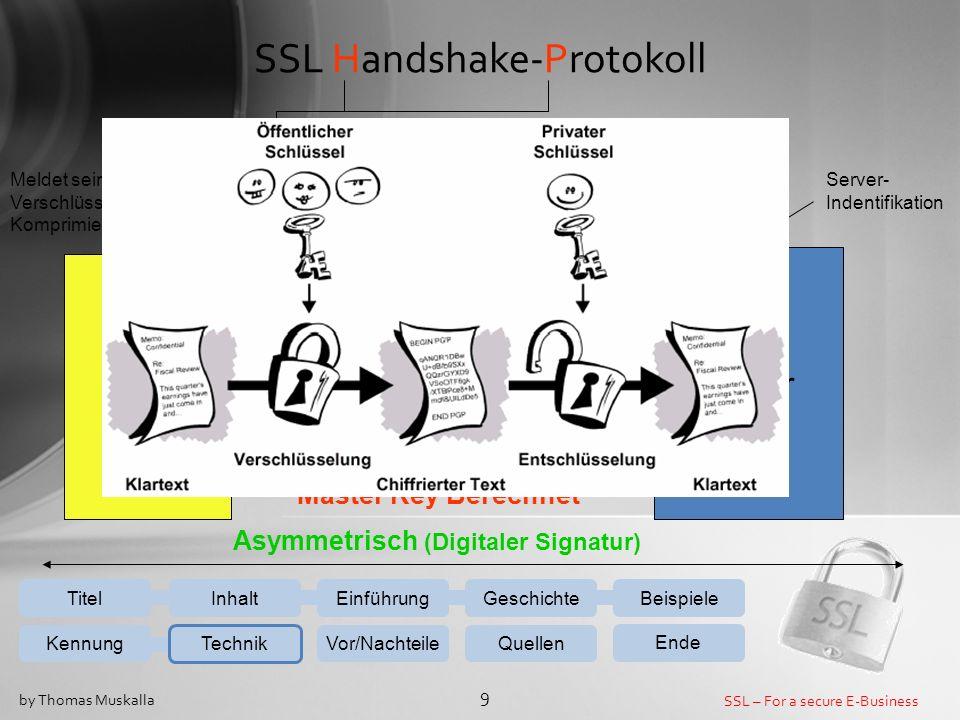 SSL Handshake-Protokoll