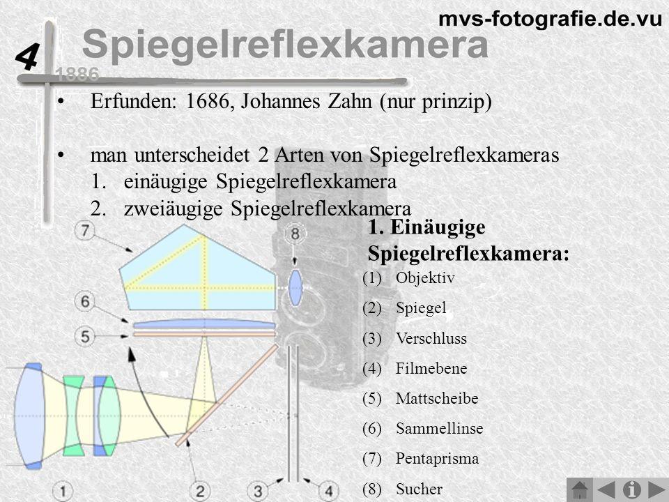 Erfunden: 1686, Johannes Zahn (nur prinzip)