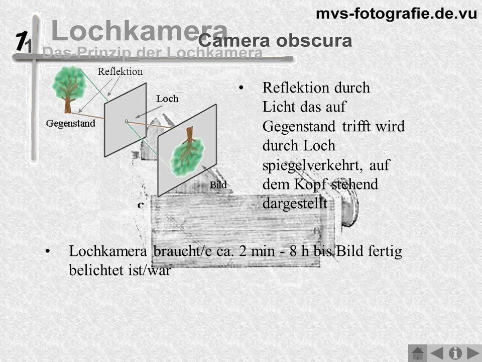 Lochkamera braucht/e ca. 2 min - 8 h bis Bild fertig belichtet ist/war