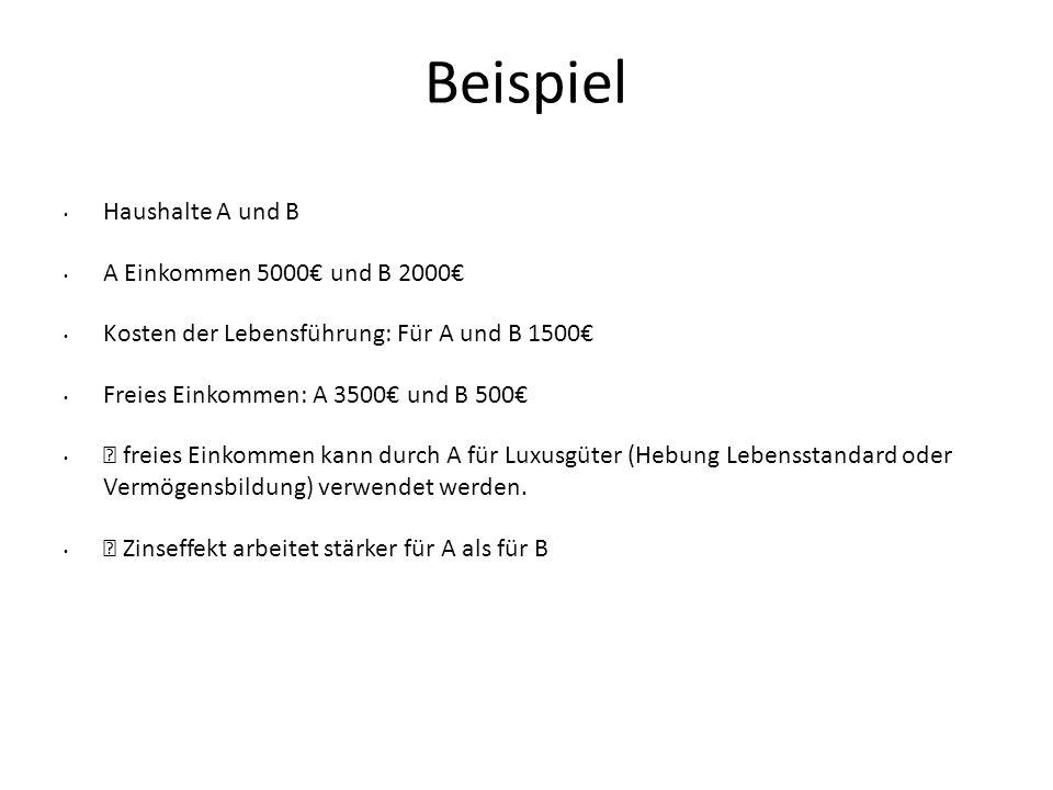 Beispiel Haushalte A und B A Einkommen 5000€ und B 2000€