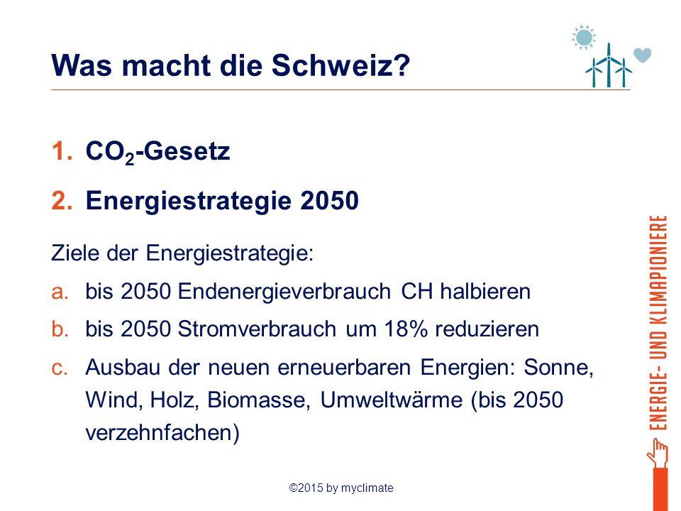 Was macht die Schweiz CO2-Gesetz Energiestrategie 2050