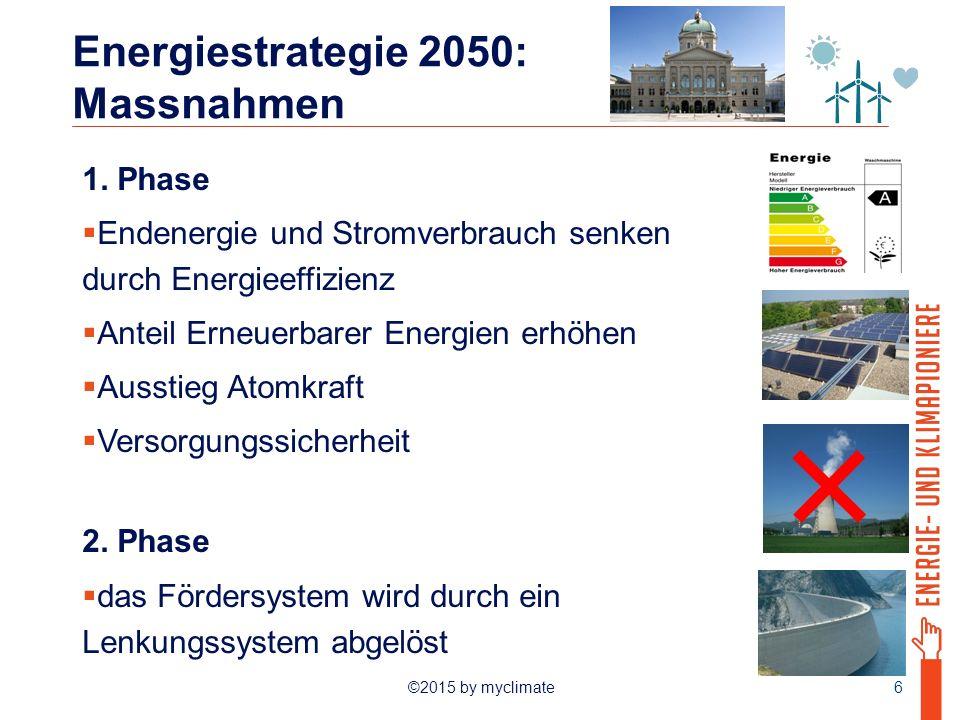 Energiestrategie 2050: Massnahmen