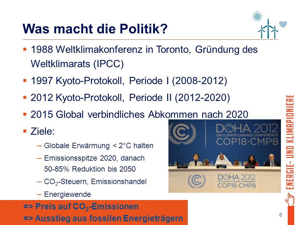 Was macht die Politik 1988 Weltklimakonferenz in Toronto, Gründung des Weltklimarats (IPCC) 1997 Kyoto-Protokoll, Periode I (2008-2012)