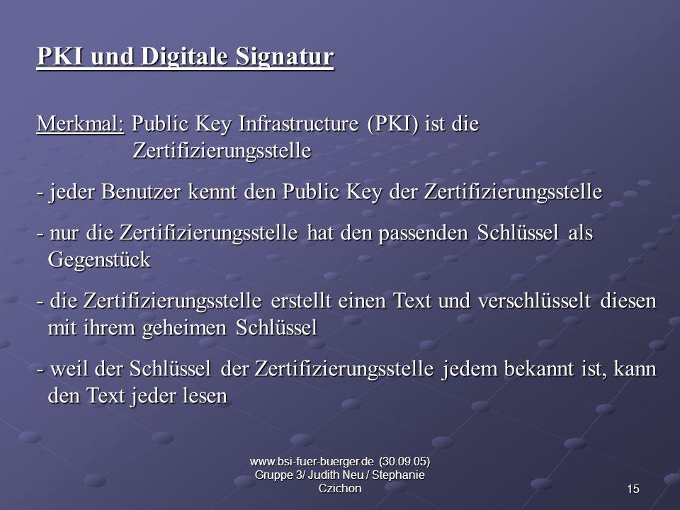 PKI und Digitale Signatur
