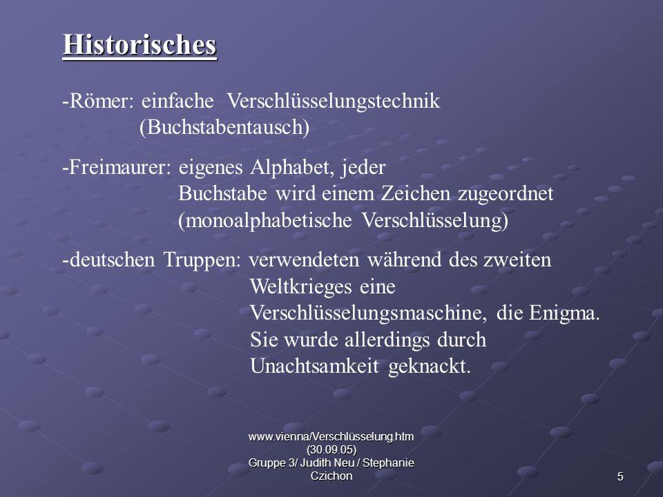 HistorischesRömer: einfache Verschlüsselungstechnik (Buchstabentausch)