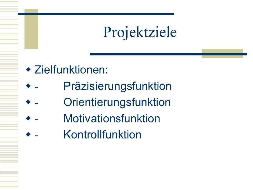 Projektziele Zielfunktionen: - Präzisierungsfunktion