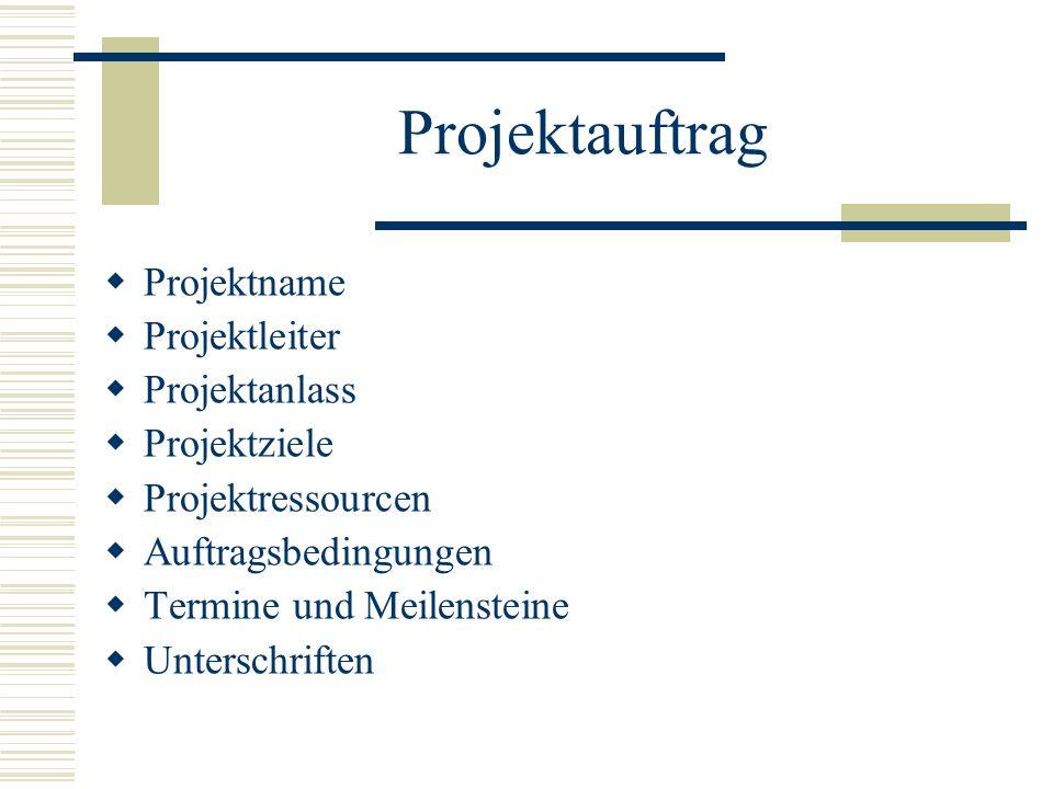 Projektauftrag Projektname Projektleiter Projektanlass Projektziele