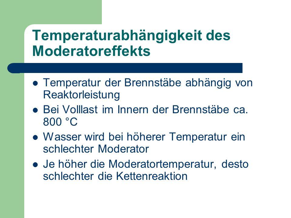 Temperaturabhängigkeit des Moderatoreffekts