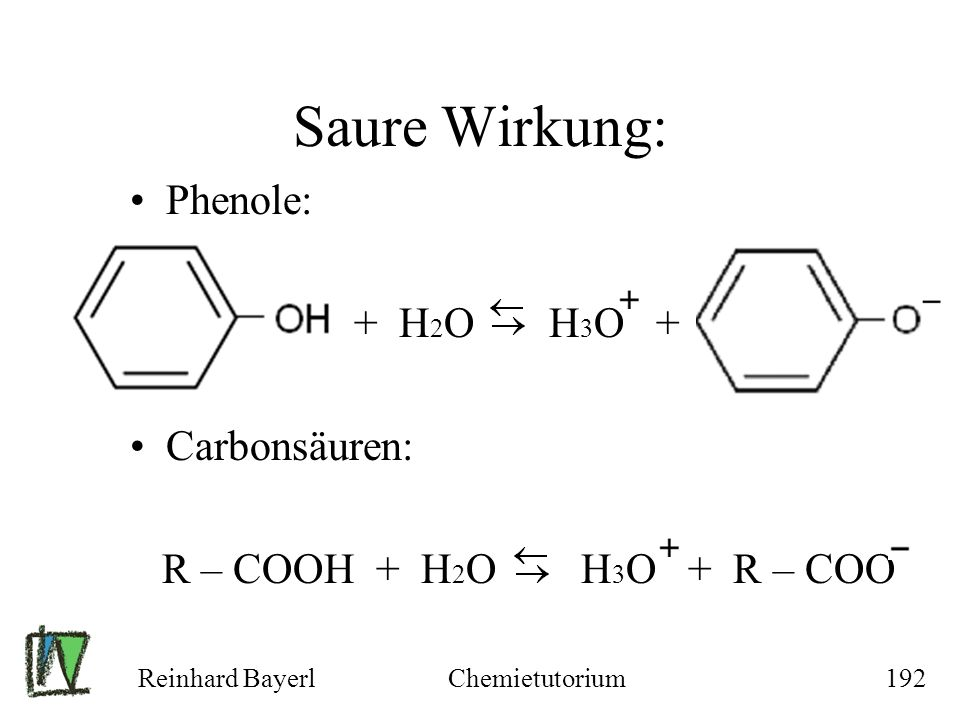 Saure Wirkung: Phenole: + H2O H3O + Carbonsäuren: