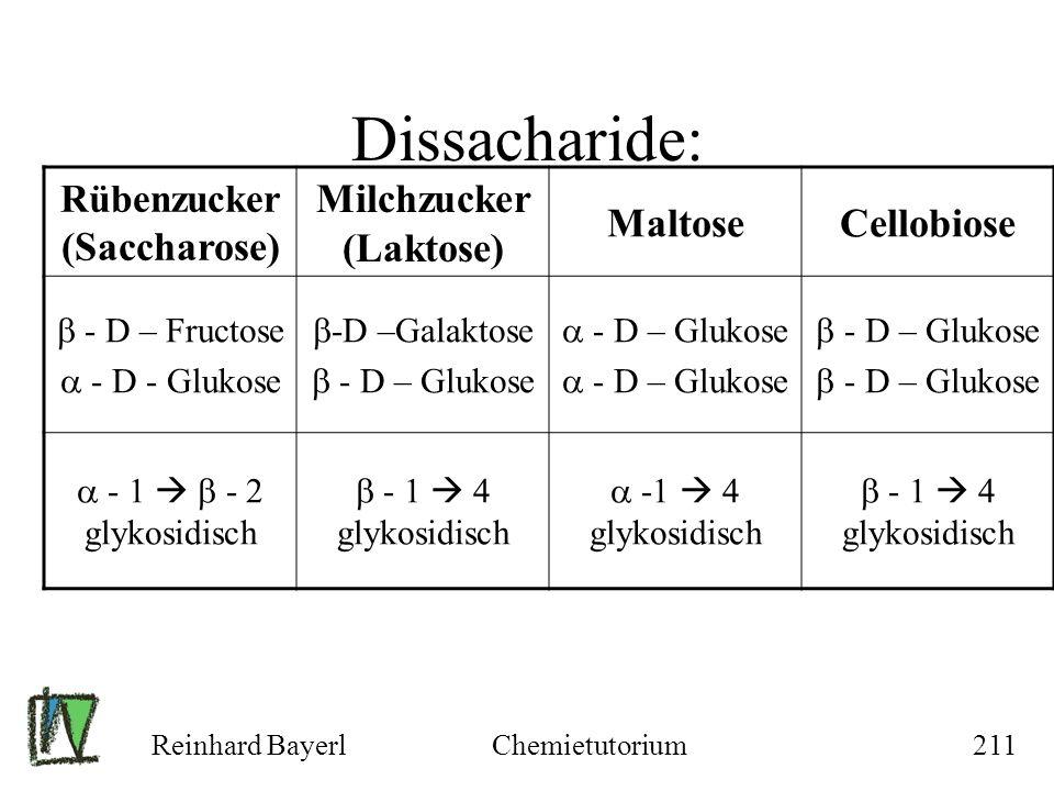 Rübenzucker (Saccharose) Milchzucker (Laktose)