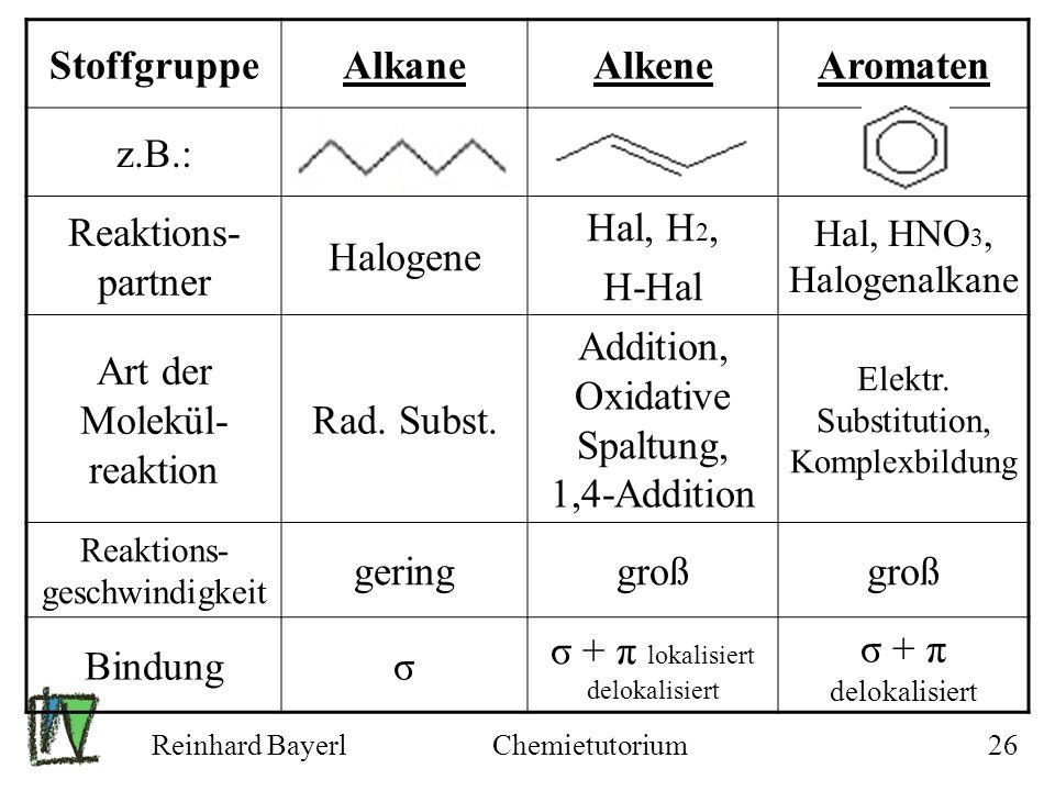 Stoffgruppe Alkane Alkene Aromaten