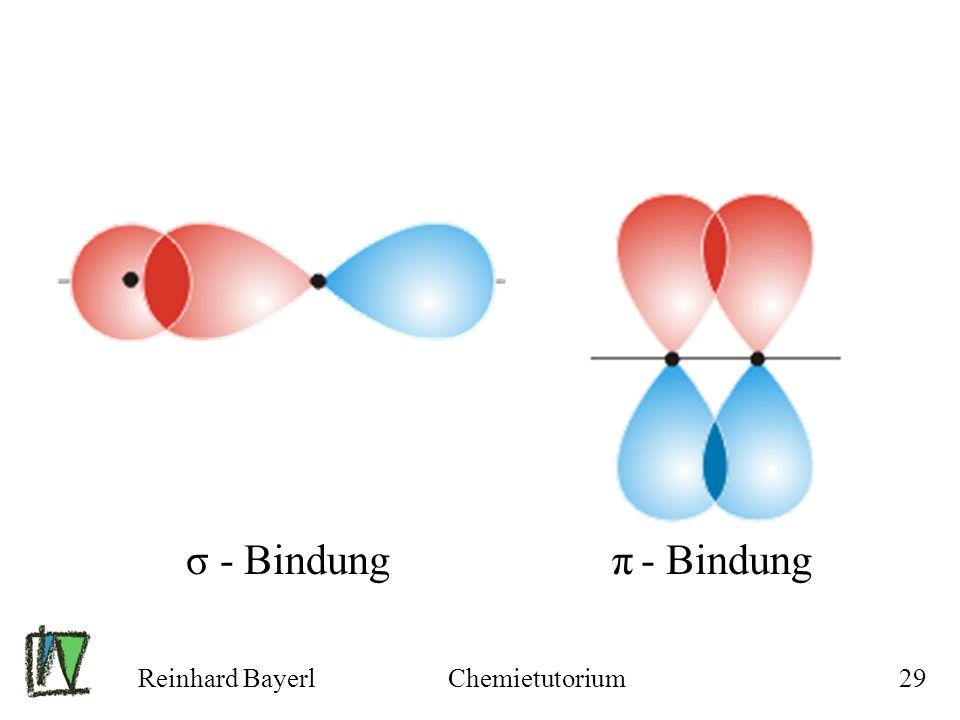 σ - Bindung π - Bindung Reinhard Bayerl Chemietutorium