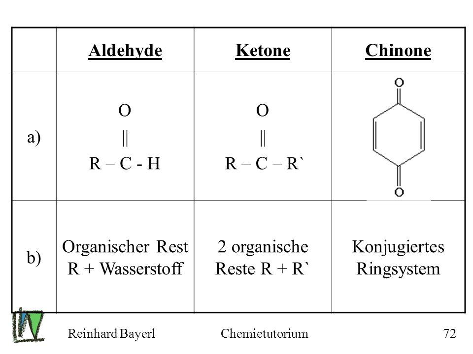 Aldehyde Ketone Chinone