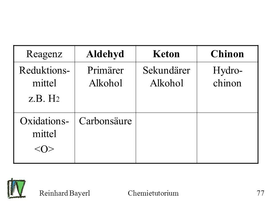 Reagenz Aldehyd Keton Chinon Reduktions-mittel z.B. H2