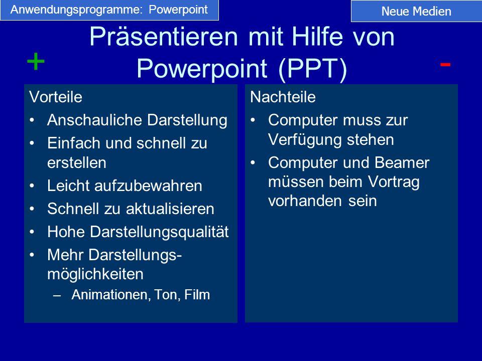 Präsentieren mit Hilfe von Powerpoint (PPT)