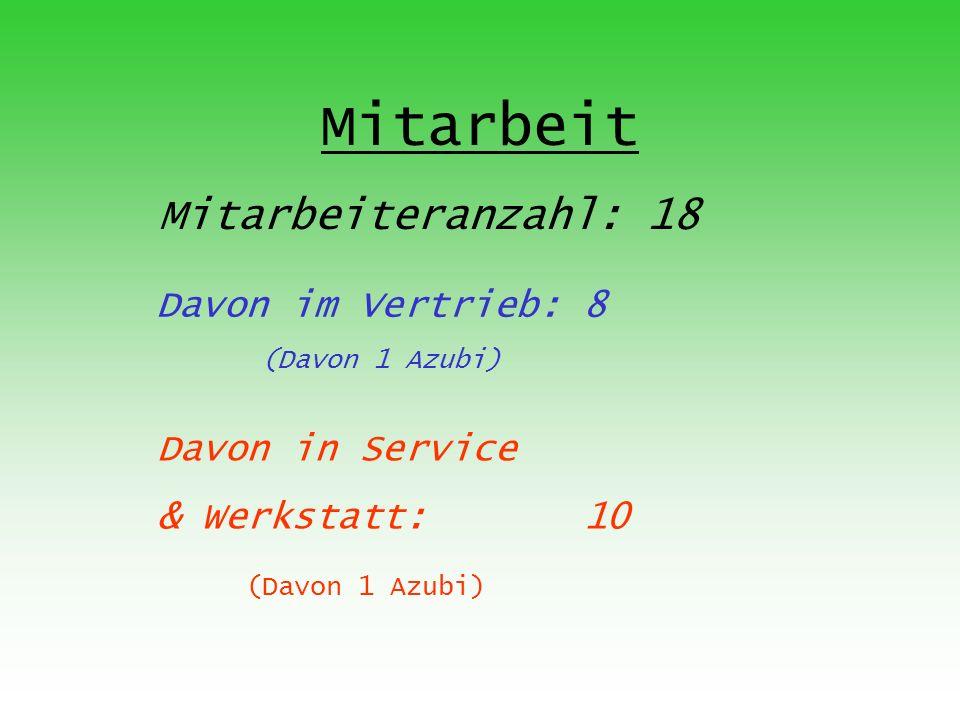 Mitarbeit Mitarbeiteranzahl: 18 Davon im Vertrieb: 8 Davon in Service