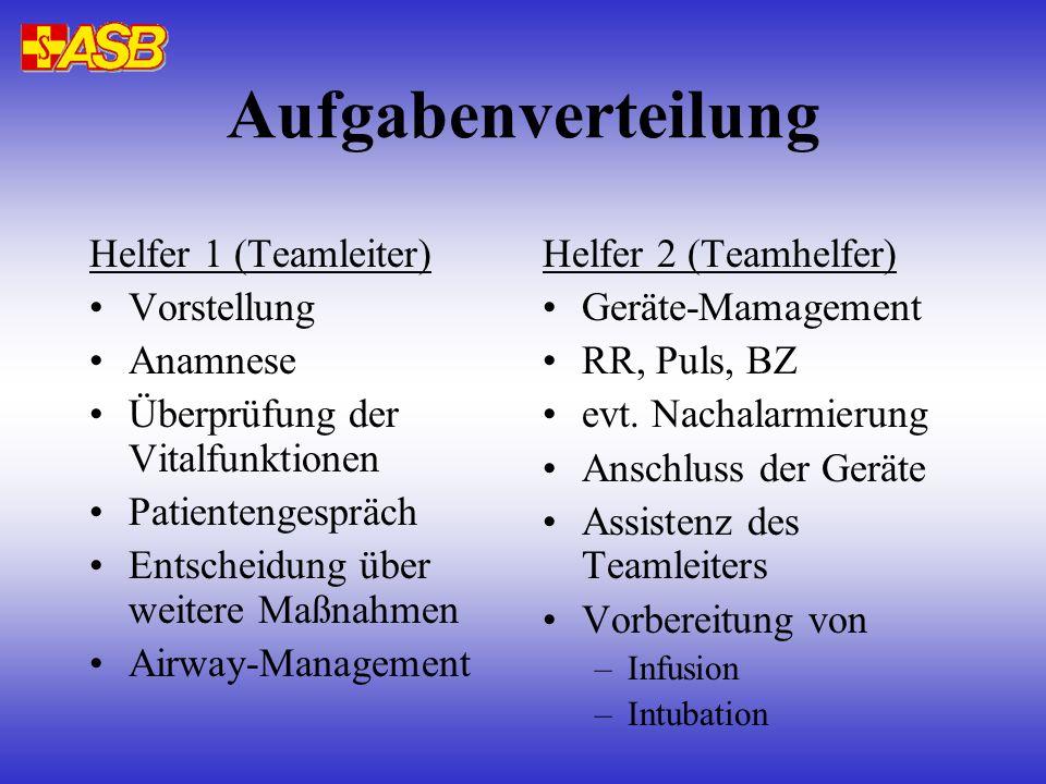 Aufgabenverteilung Helfer 1 (Teamleiter) Vorstellung Anamnese