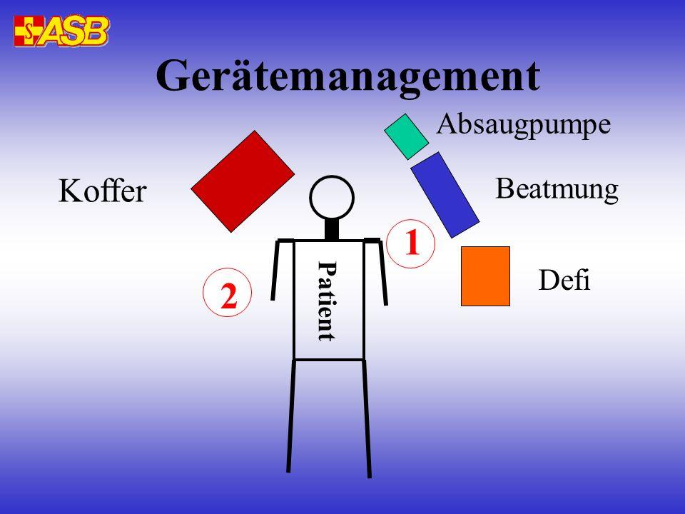 Gerätemanagement Absaugpumpe Koffer Beatmung 1 Patient Defi 2