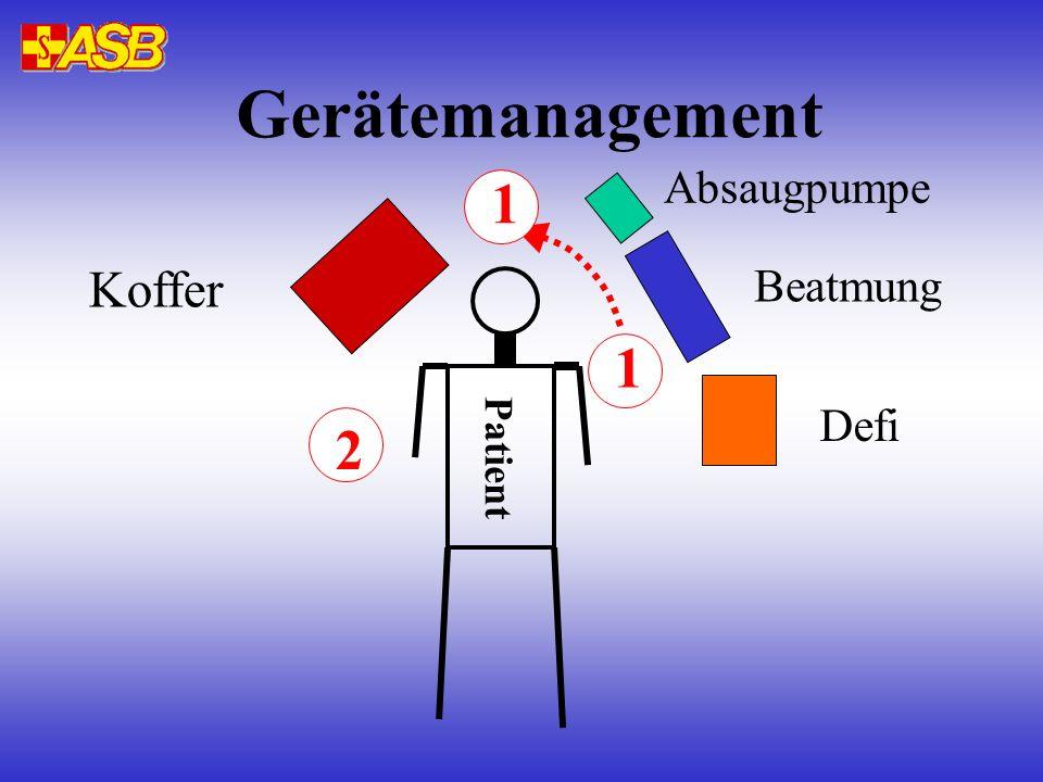 Gerätemanagement Absaugpumpe 1 Koffer Beatmung 1 Patient Defi 2