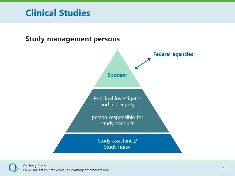 Clinical Studies Study management persons Federal agencies Sponsor
